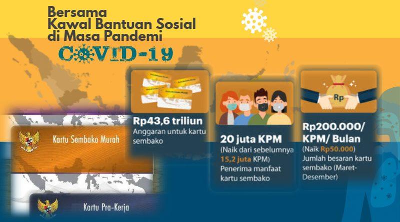 Bersama Kawal Bantuan Pemerintah Di Masa Pandemi Covid 19 Lembaga Gemawan